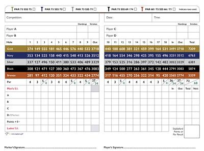 blank golf scorecard