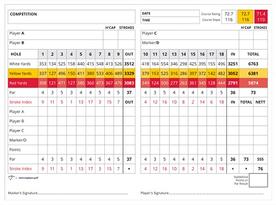 printable golf scorecard