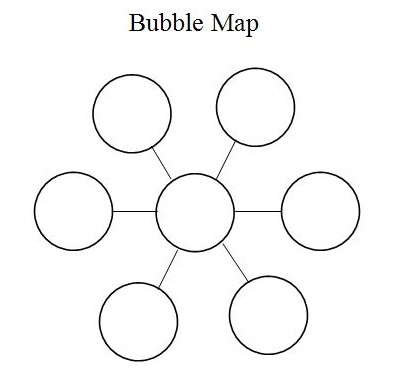 bubble diagram maker