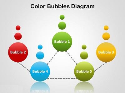 make a bubble map