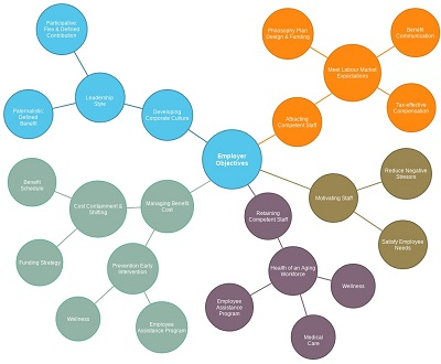 create a bubble map