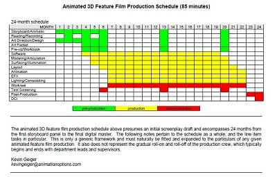 Shooting Schedule PDF doc template