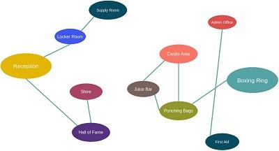 bubble map online