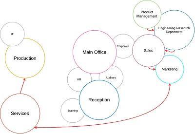 bubble graph maker