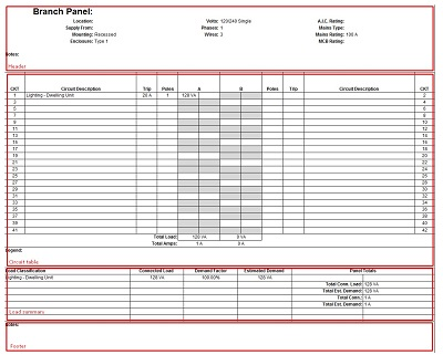 printable electrical panel schedule