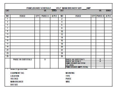 eaton panel schedule template