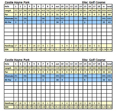 printable golf score card