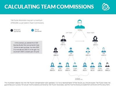 Corporate Compensation Plan