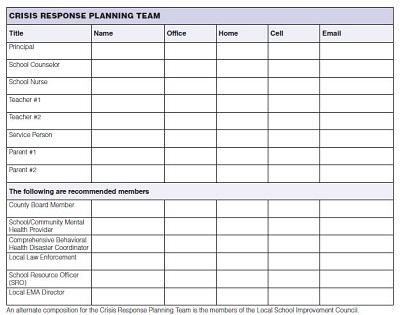 crisis plan template mental health