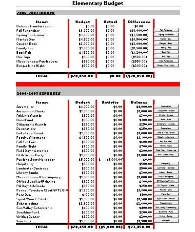 sample school budget spreadsheet