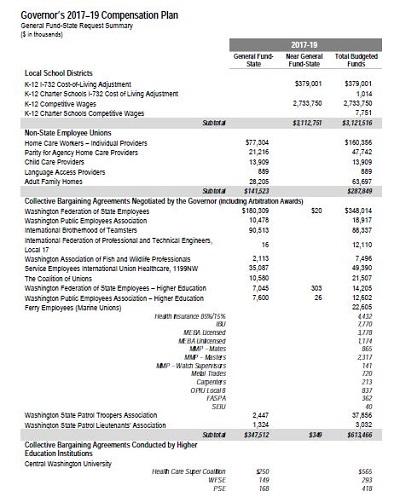 compensation proposal template
