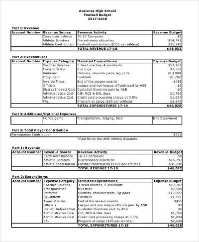 school budget format