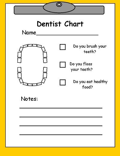 printable dental charting forms