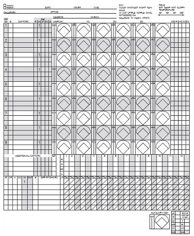 baseball stat formulas