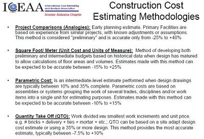 free construction estimating software excel