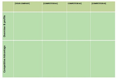 marketing analysis templates