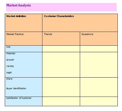 free real estate market analysis template