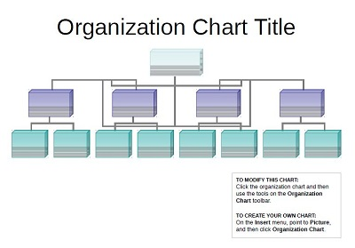 organizational structure of a restaurant