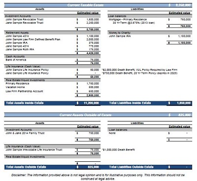 net worth template