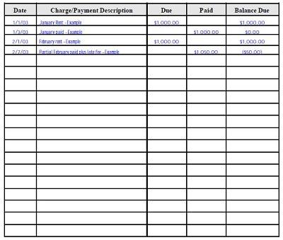 rent tracker spreadsheet